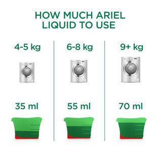 How much Ariel liquid to use