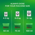 Always dose for your machine size