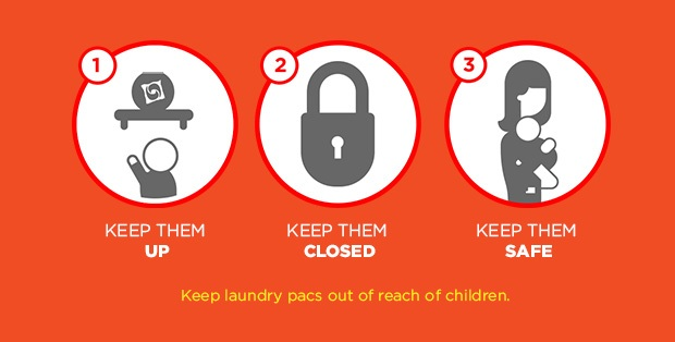 Keep laundry pacs out of reach of children.