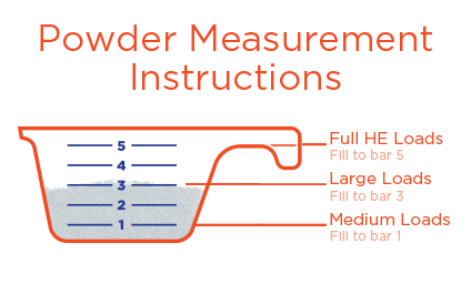 Powder Measurement Instructions